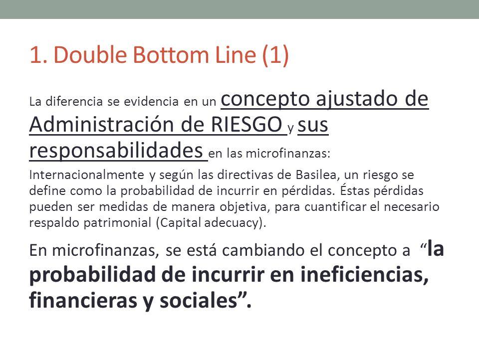 1. Double Bottom Line (1) La diferencia se evidencia en un concepto ajustado de Administración de RIESGO y sus responsabilidades en las microfinanzas: