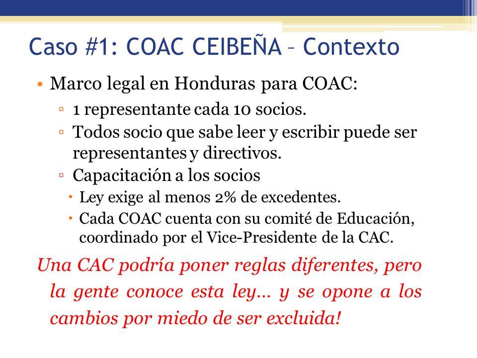 53 Marco legal en Honduras para COAC: 1 representante cada 10 socios. Todos socio que sabe leer y escribir puede ser representantes y directivos. Capa