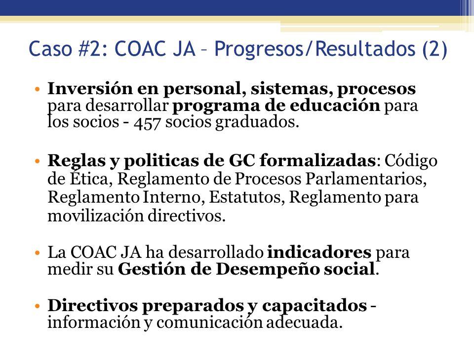 Caso #2: COAC JA – Progresos/Resultados (2) Inversión en personal, sistemas, procesos para desarrollar programa de educación para los socios - 457 soc