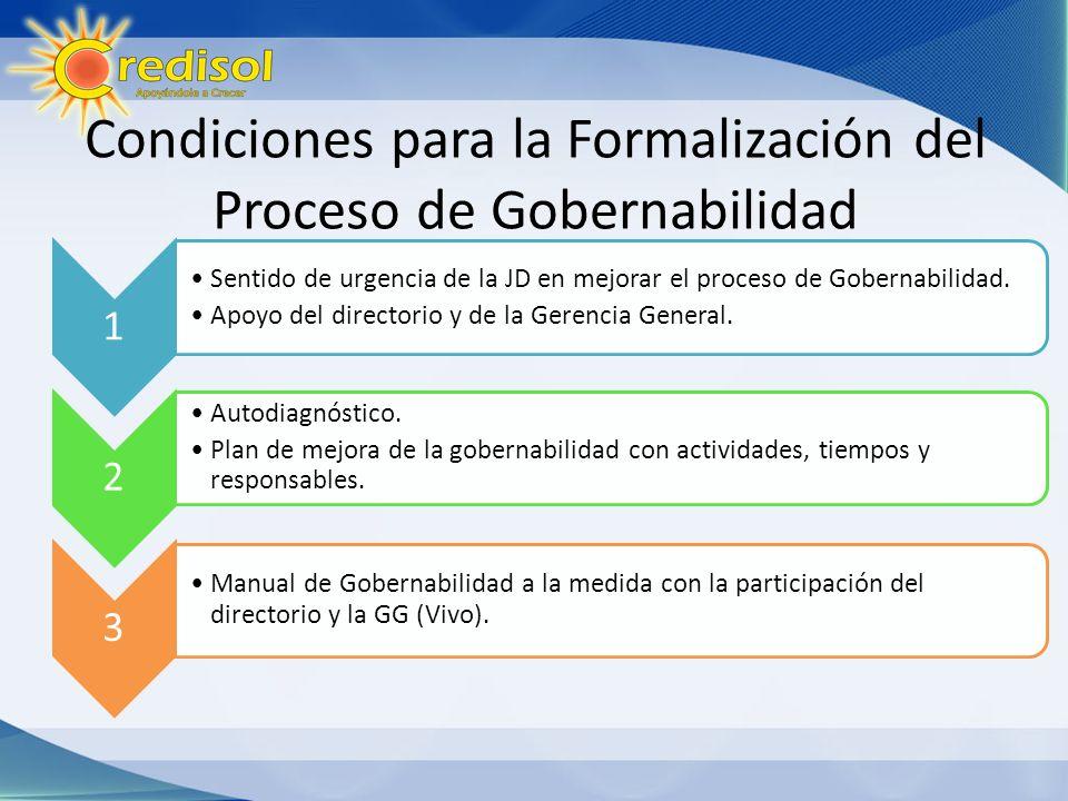 Condiciones para la Formalización del Proceso de Gobernabilidad 1 Sentido de urgencia de la JD en mejorar el proceso de Gobernabilidad. Apoyo del dire