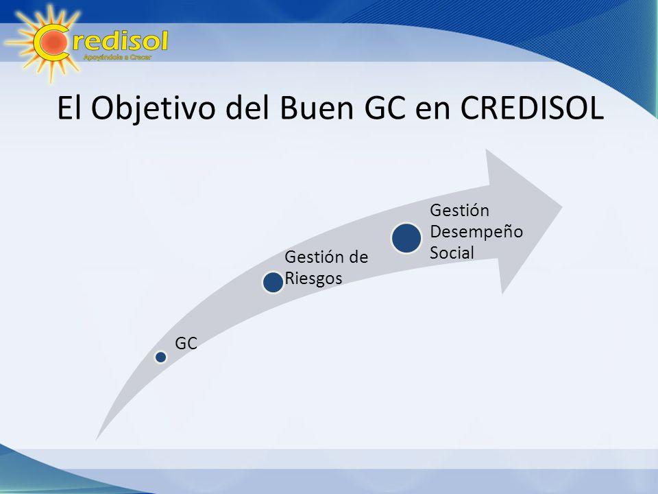 El Objetivo del Buen GC en CREDISOL GC Gestión de Riesgos Gestión Desempeño Social