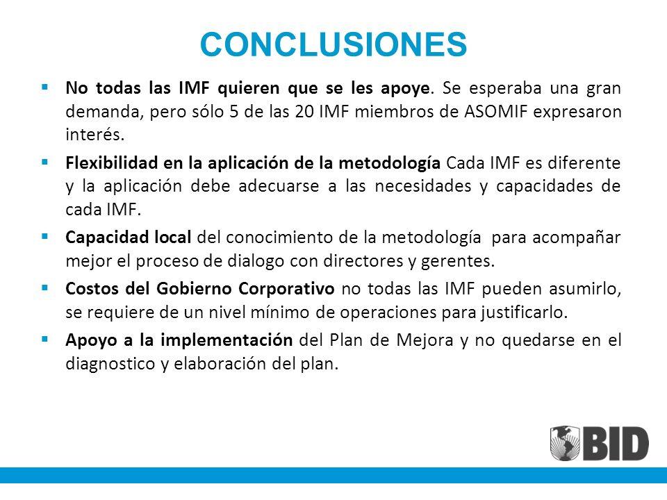 CONCLUSIONES No todas las IMF quieren que se les apoye. Se esperaba una gran demanda, pero sólo 5 de las 20 IMF miembros de ASOMIF expresaron interés.