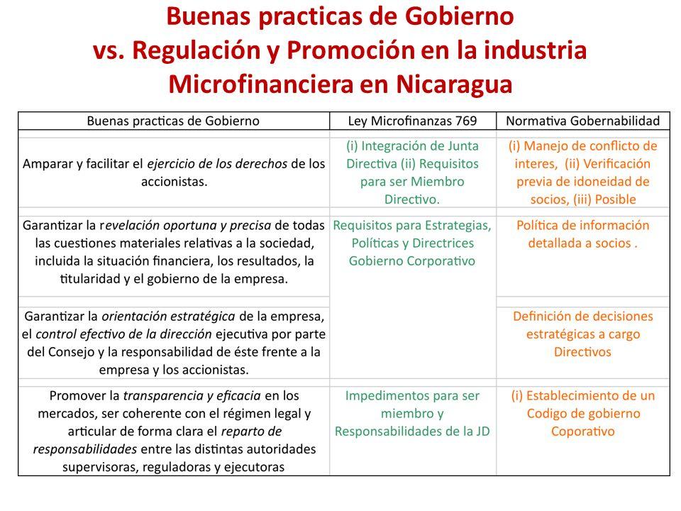 Buenas practicas de Gobierno vs. Regulación y Promoción en la industria Microfinanciera en Nicaragua