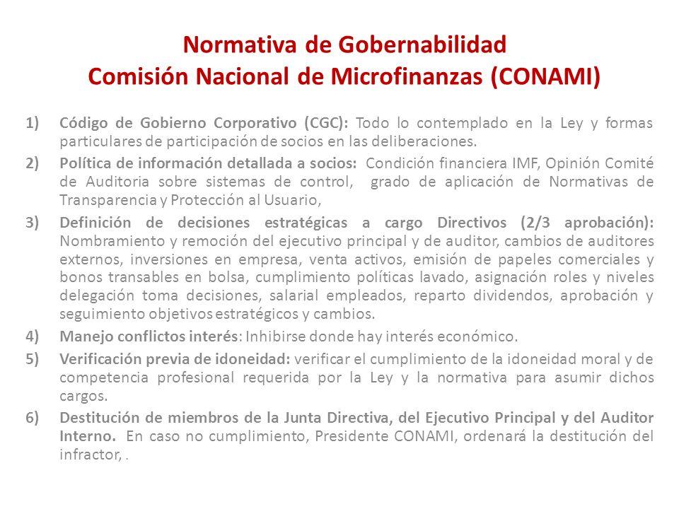 Normativa de Gobernabilidad Comisión Nacional de Microfinanzas (CONAMI) 1)Código de Gobierno Corporativo (CGC): Todo lo contemplado en la Ley y formas