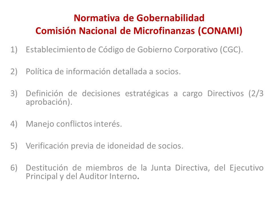 Normativa de Gobernabilidad Comisión Nacional de Microfinanzas (CONAMI) 1)Establecimiento de Código de Gobierno Corporativo (CGC). 2)Política de infor