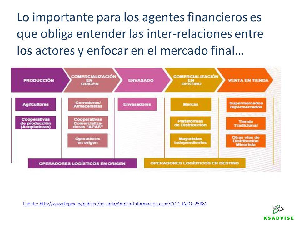 Lo importante para los agentes financieros es que obliga entender las inter-relaciones entre los actores y enfocar en el mercado final… Fuente: http:/