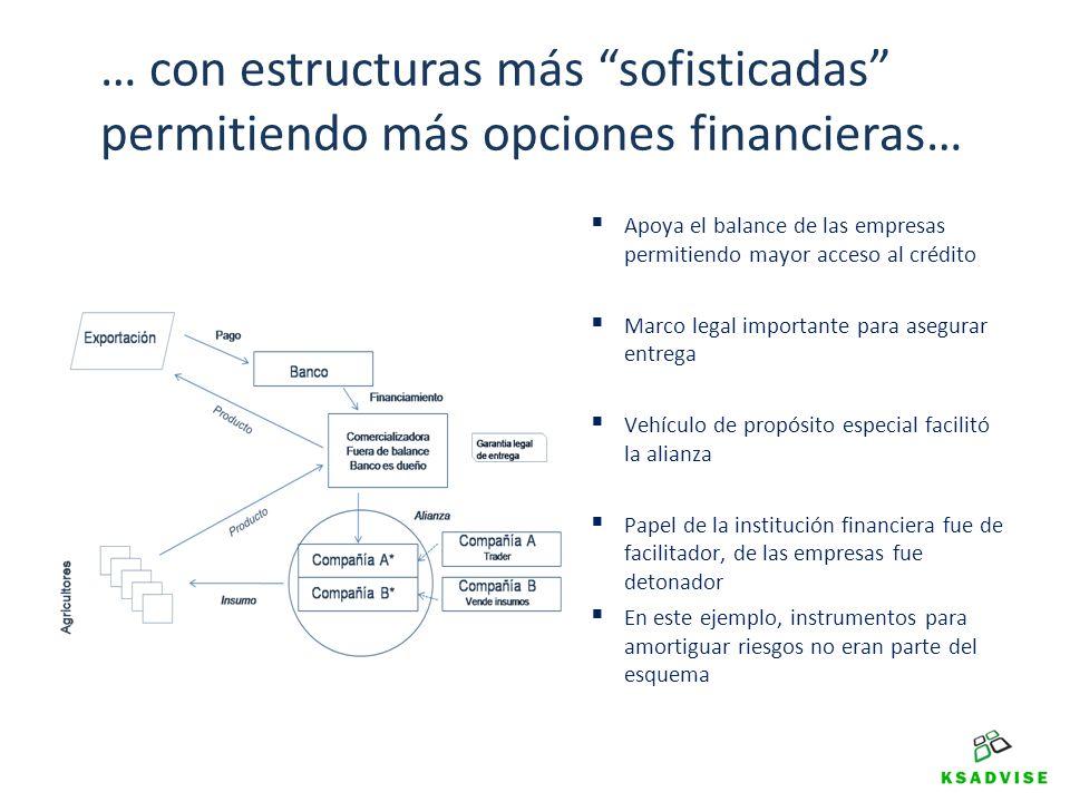 … con estructuras más sofisticadas permitiendo más opciones financieras… Apoya el balance de las empresas permitiendo mayor acceso al crédito Marco le