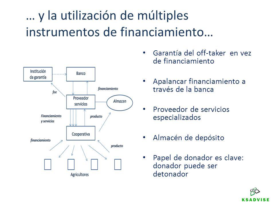 … y la utilización de múltiples instrumentos de financiamiento… Garantía del off-taker en vez de financiamiento Apalancar financiamiento a través de l