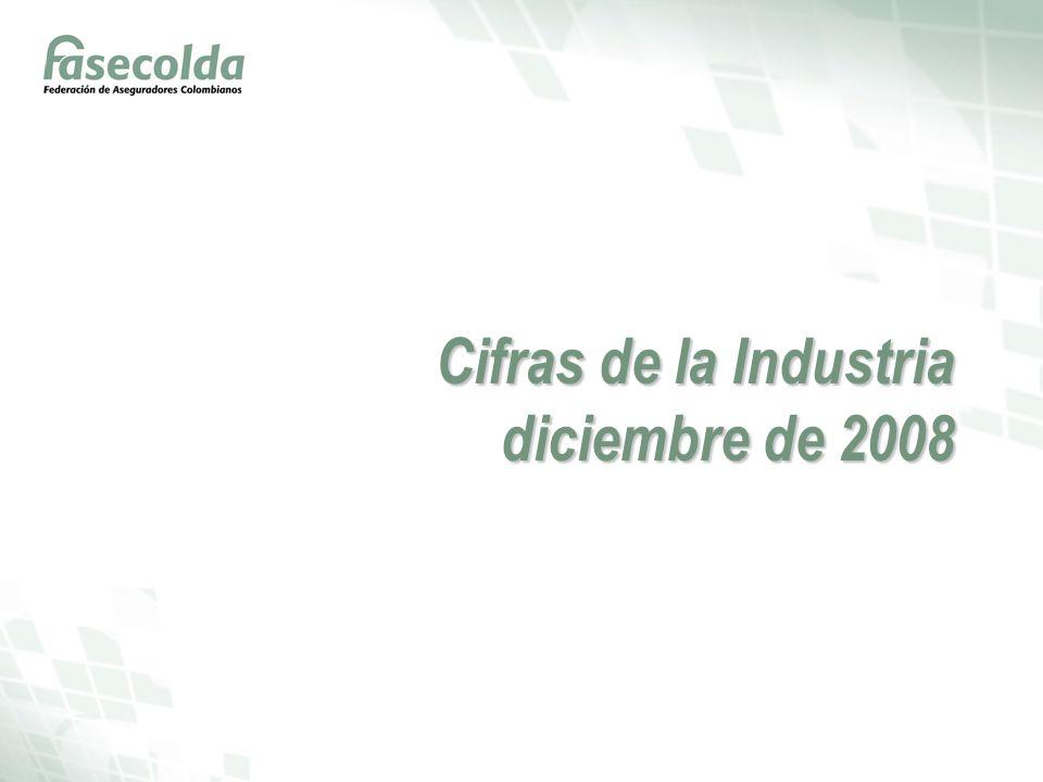 Cifras de la Industria diciembre de 2008