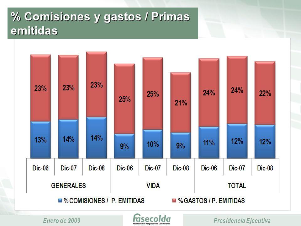 Presidencia Ejecutiva Enero de 2009 Presidencia Ejecutiva % Comisiones y gastos / Primas emitidas