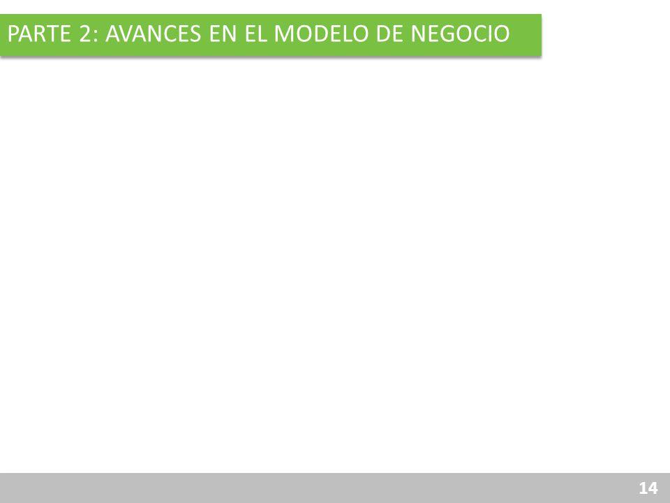 14 PARTE 2: AVANCES EN EL MODELO DE NEGOCIO