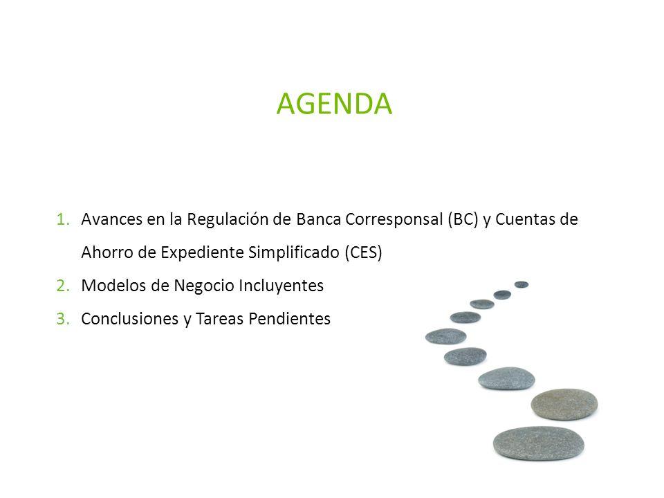 1.Avances en la Regulación de Banca Corresponsal (BC) y Cuentas de Ahorro de Expediente Simplificado (CES) 2.Modelos de Negocio Incluyentes 3.Conclusi