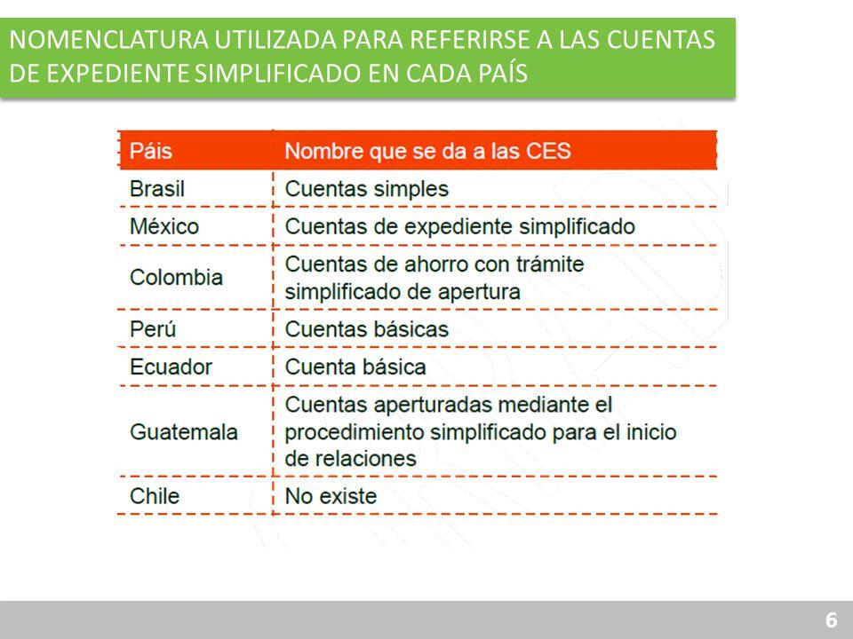 17 FECHA DE PUBLICACIÓN DE MARCOS REGULATORIOS PARA CORRESPONSALES