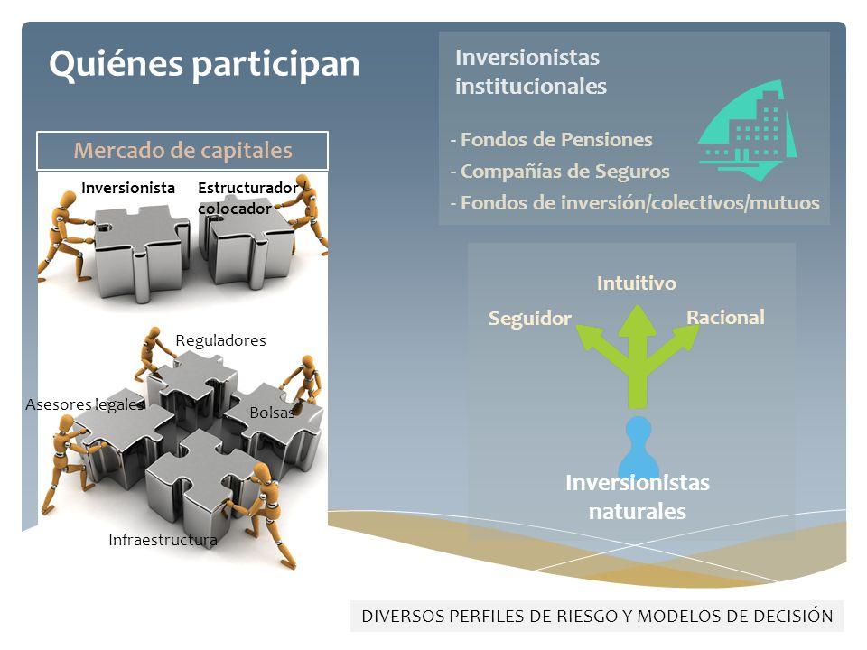 Quiénes participan DIVERSOS PERFILES DE RIESGO Y MODELOS DE DECISIÓN Reguladores Bolsas Infraestructura Asesores legales Mercado de capitales Inversio