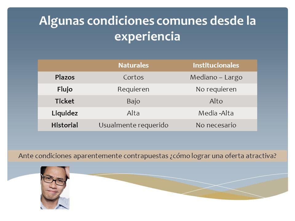 Algunas condiciones comunes desde la experiencia NaturalesInstitucionales PlazosCortosMediano – Largo FlujoRequierenNo requieren TicketBajoAlto Liquid