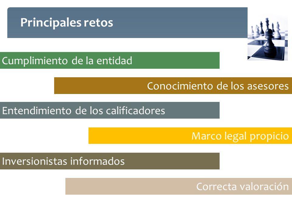 Cumplimiento de la entidad Conocimiento de los asesores Entendimiento de los calificadores Marco legal propicio Inversionistas informados Correcta val
