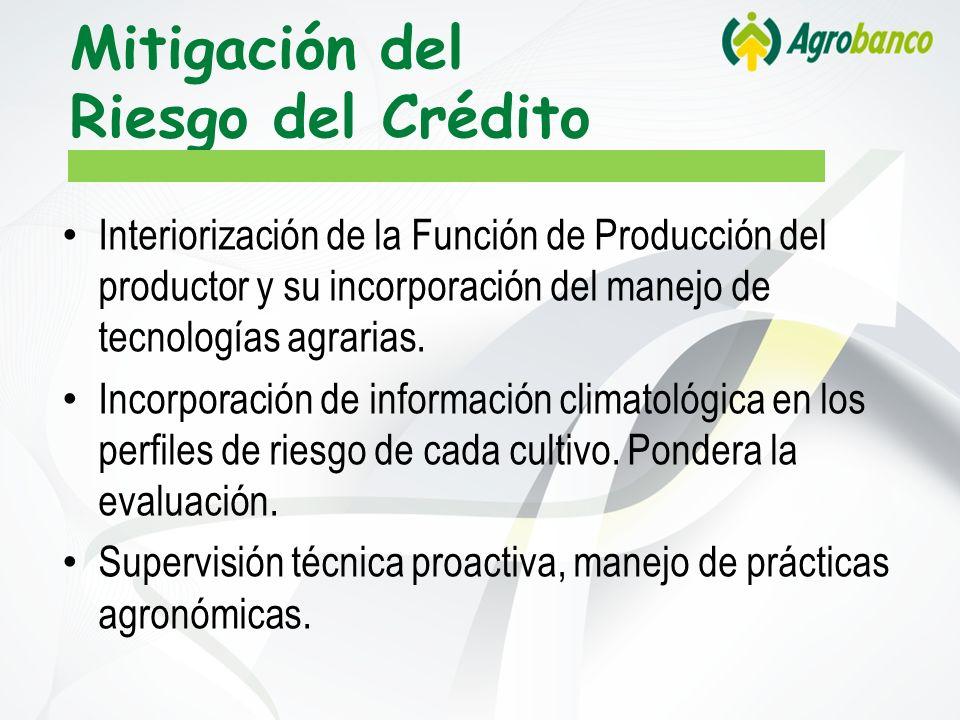 Mitigación del Riesgo del Crédito Interiorización de la Función de Producción del productor y su incorporación del manejo de tecnologías agrarias. Inc