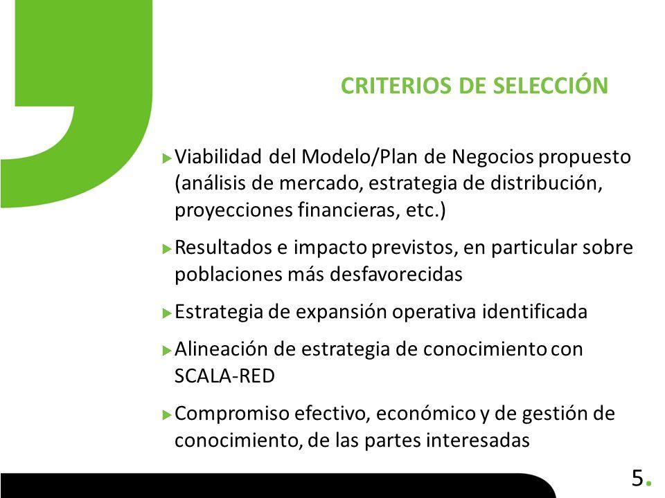 5.5. Viabilidad del Modelo/Plan de Negocios propuesto (análisis de mercado, estrategia de distribución, proyecciones financieras, etc.) Resultados e i