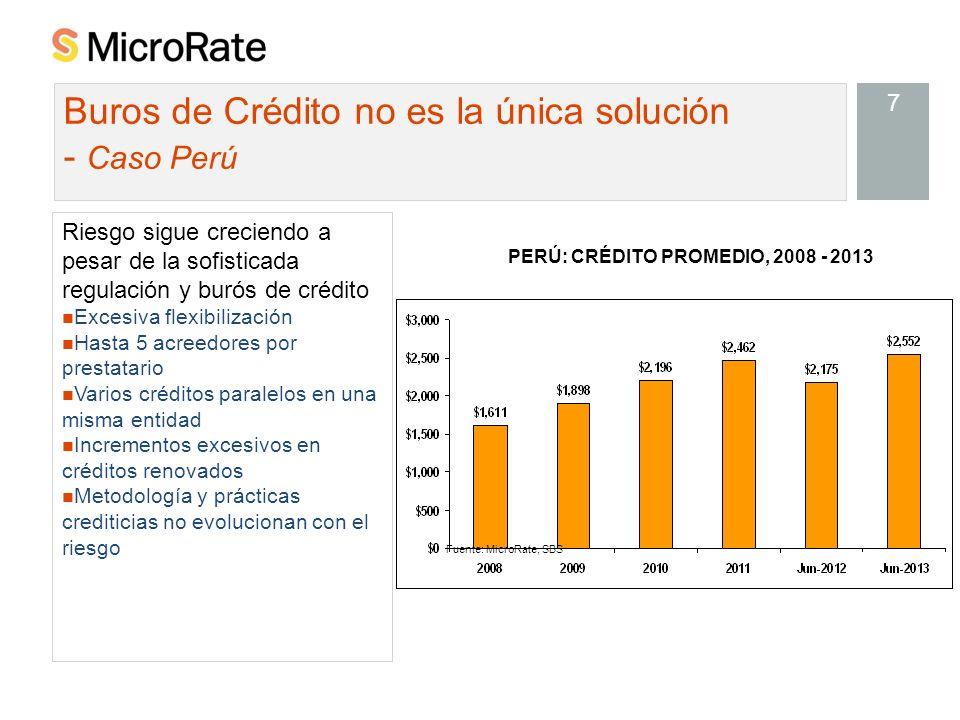 7 Riesgo sigue creciendo a pesar de la sofisticada regulación y burós de crédito Excesiva flexibilización Hasta 5 acreedores por prestatario Varios créditos paralelos en una misma entidad Incrementos excesivos en créditos renovados Metodología y prácticas crediticias no evolucionan con el riesgo Buros de Crédito no es la única solución - Caso Perú PERÚ: CRÉDITO PROMEDIO, 2008 - 2013 Fuente: MicroRate, SBS