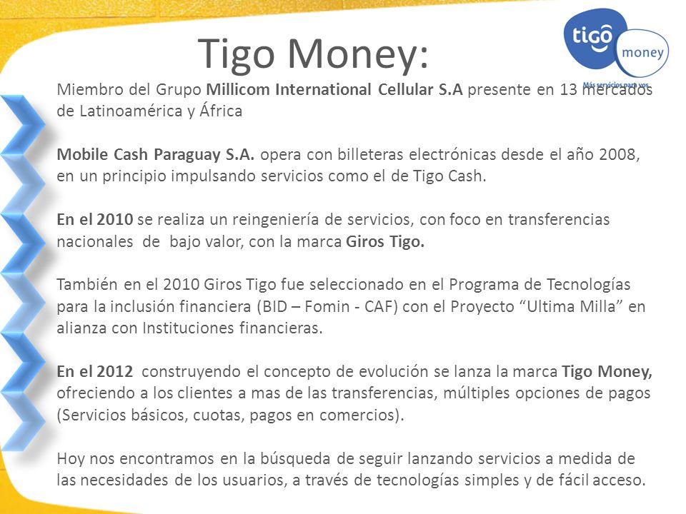 Productos Tigo Money: Desde el mostrador (OTC).De una Billetera Tigo a otra Billetera Tigo.
