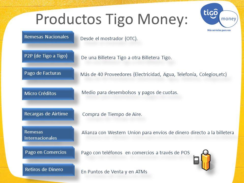 Productos Tigo Money: Desde el mostrador (OTC). De una Billetera Tigo a otra Billetera Tigo. Más de 40 Proveedores (Electricidad, Agua, Telefonía, Col