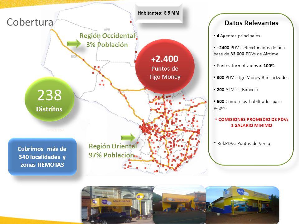 Cubrimos más de 340 localidades y zonas REMOTAS 238 Distrítos + 2.400 Puntos de Tigo Money + 2.400 Puntos de Tigo Money 4 Agentes principales +2400 PD