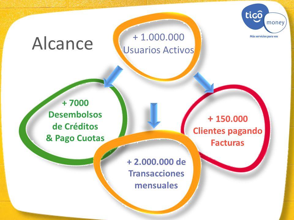 + 150.000 Clientes pagando Facturas + 1.000.000 Usuarios Activos + 2.000.000 de Transacciones mensuales Alcance + 7000 Desembolsos de Créditos & Pago