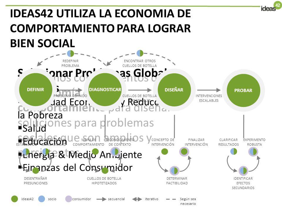 IDEAS42 UTILIZA LA ECONOMIA DE COMPORTAMIENTO PARA LOGRAR BIEN SOCIAL Utilizamos conocimientos de la economía de comportamiento para diseñar soluciones para problemas sociales que son amplios y persistentes.