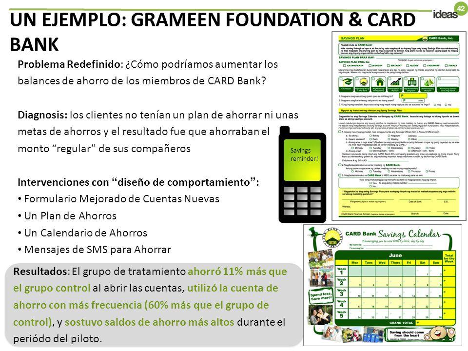 UN EJEMPLO: GRAMEEN FOUNDATION & CARD BANK Problema Redefinido: ¿Cómo podríamos aumentar los balances de ahorro de los miembros de CARD Bank.