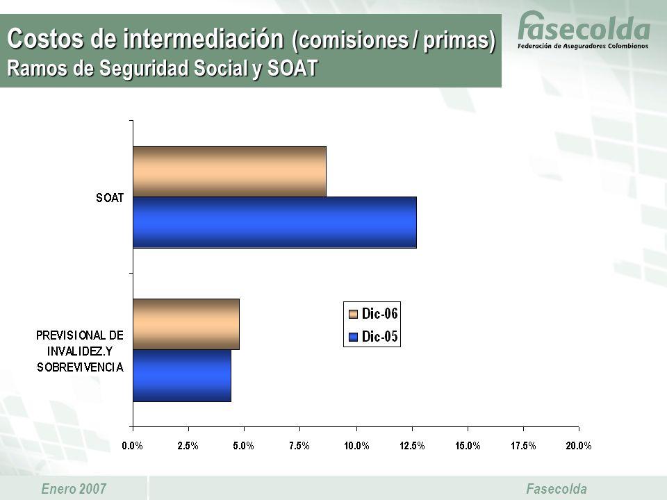 Enero 2007 Fasecolda Costos de intermediación (comisiones / primas) Ramos de Seguridad Social y SOAT