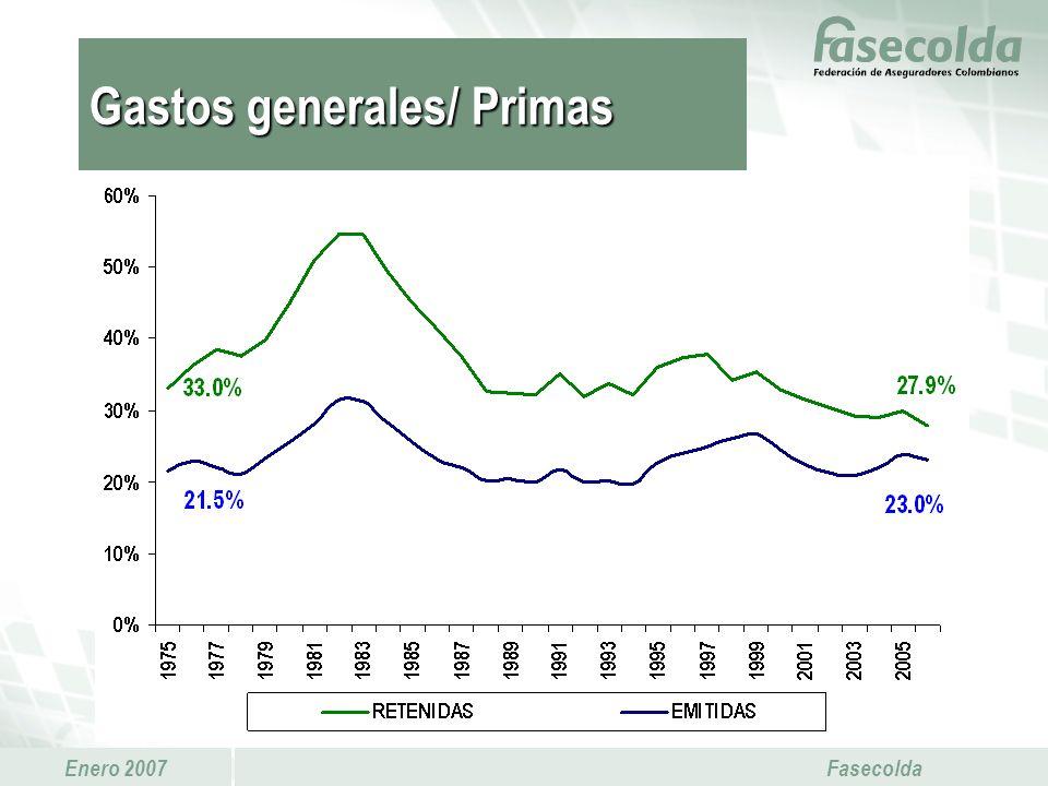 Enero 2007 Fasecolda Gastos generales/ Primas