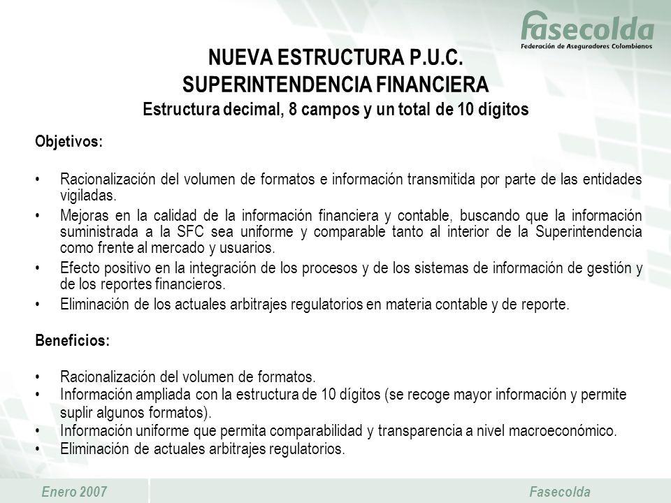 Enero 2007 Fasecolda NUEVA ESTRUCTURA P.U.C. SUPERINTENDENCIA FINANCIERA Estructura decimal, 8 campos y un total de 10 dígitos Objetivos: Racionalizac