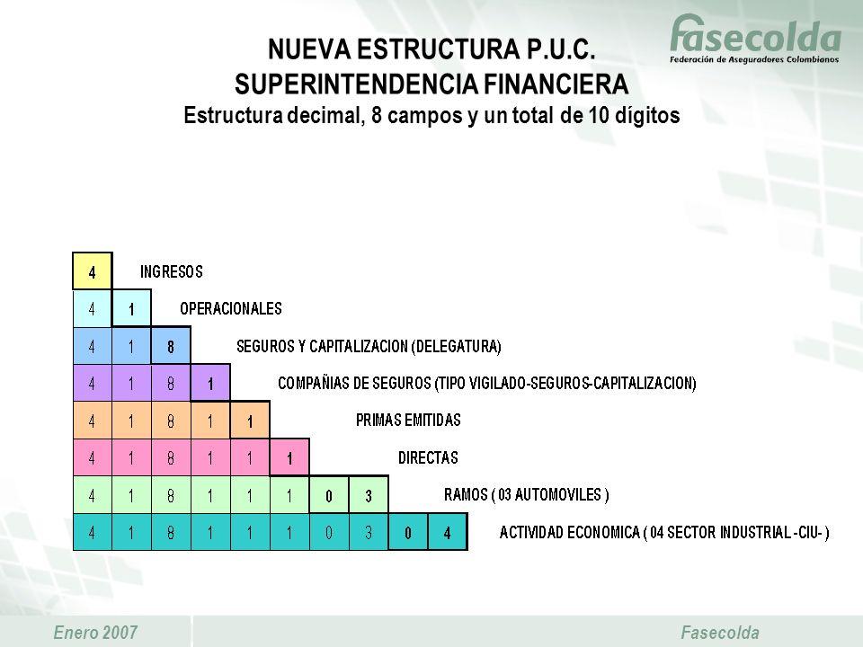 Enero 2007 Fasecolda NUEVA ESTRUCTURA P.U.C. SUPERINTENDENCIA FINANCIERA Estructura decimal, 8 campos y un total de 10 dígitos