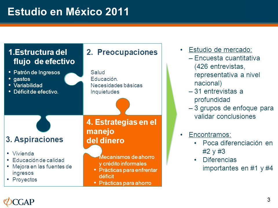 Estudio en México 2011 3 1.Estructura del flujo de efectivo 2.