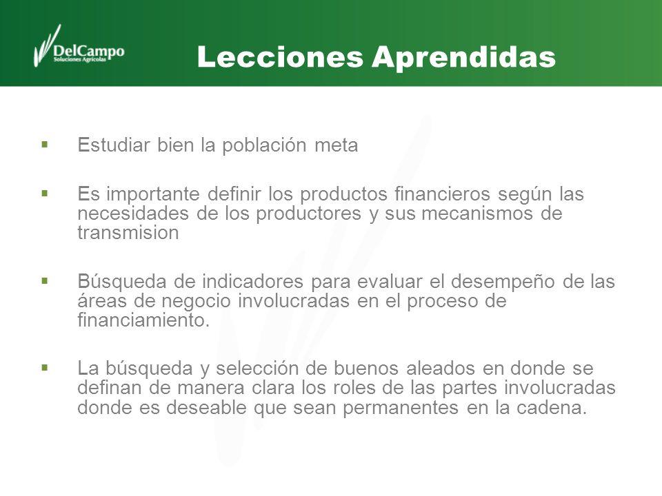 Lecciones Aprendidas Estudiar bien la población meta Es importante definir los productos financieros según las necesidades de los productores y sus me