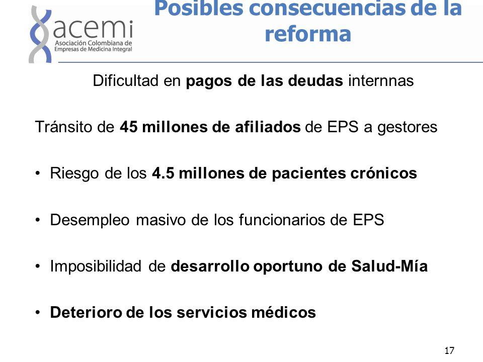 Posibles consecuencias de la reforma Dificultad en pagos de las deudas internnas Tránsito de 45 millones de afiliados de EPS a gestores Riesgo de los 4.5 millones de pacientes crónicos Desempleo masivo de los funcionarios de EPS Imposibilidad de desarrollo oportuno de Salud-Mía Deterioro de los servicios médicos 17