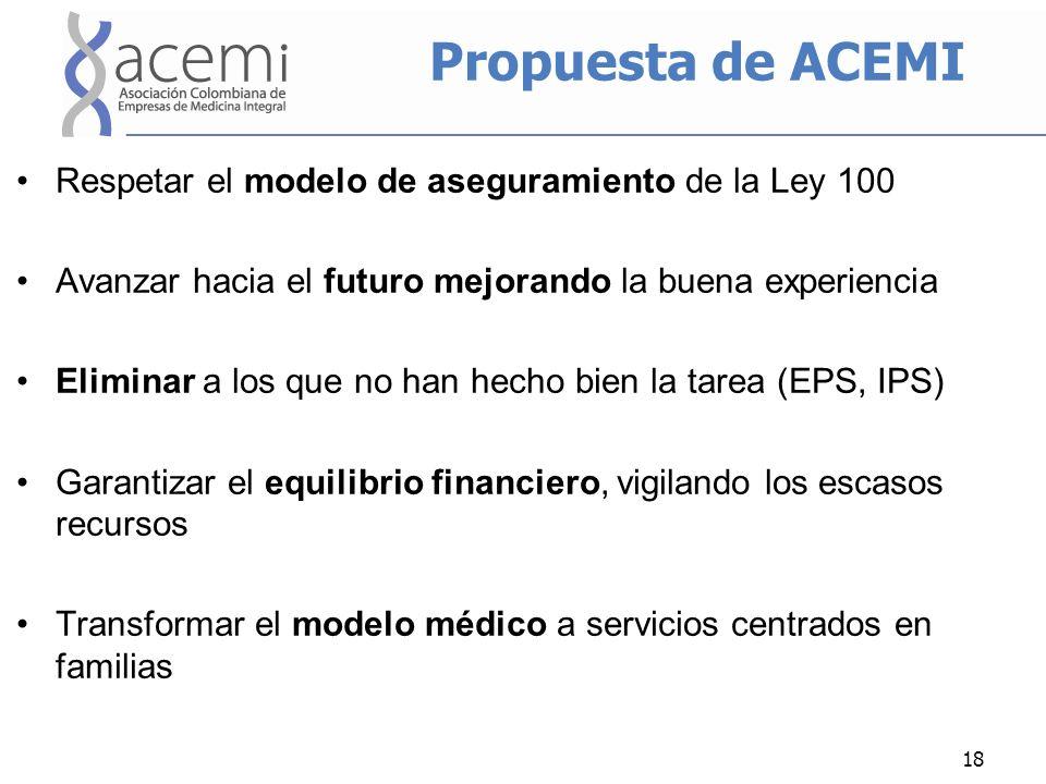 Propuesta de ACEMI Respetar el modelo de aseguramiento de la Ley 100 Avanzar hacia el futuro mejorando la buena experiencia Eliminar a los que no han hecho bien la tarea (EPS, IPS) Garantizar el equilibrio financiero, vigilando los escasos recursos Transformar el modelo médico a servicios centrados en familias 18