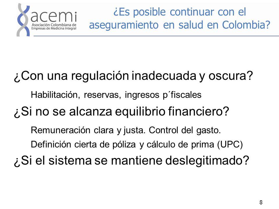 ¿Es posible continuar con el aseguramiento en salud en Colombia? ¿Con una regulación inadecuada y oscura? Habilitación, reservas, ingresos p´fiscales