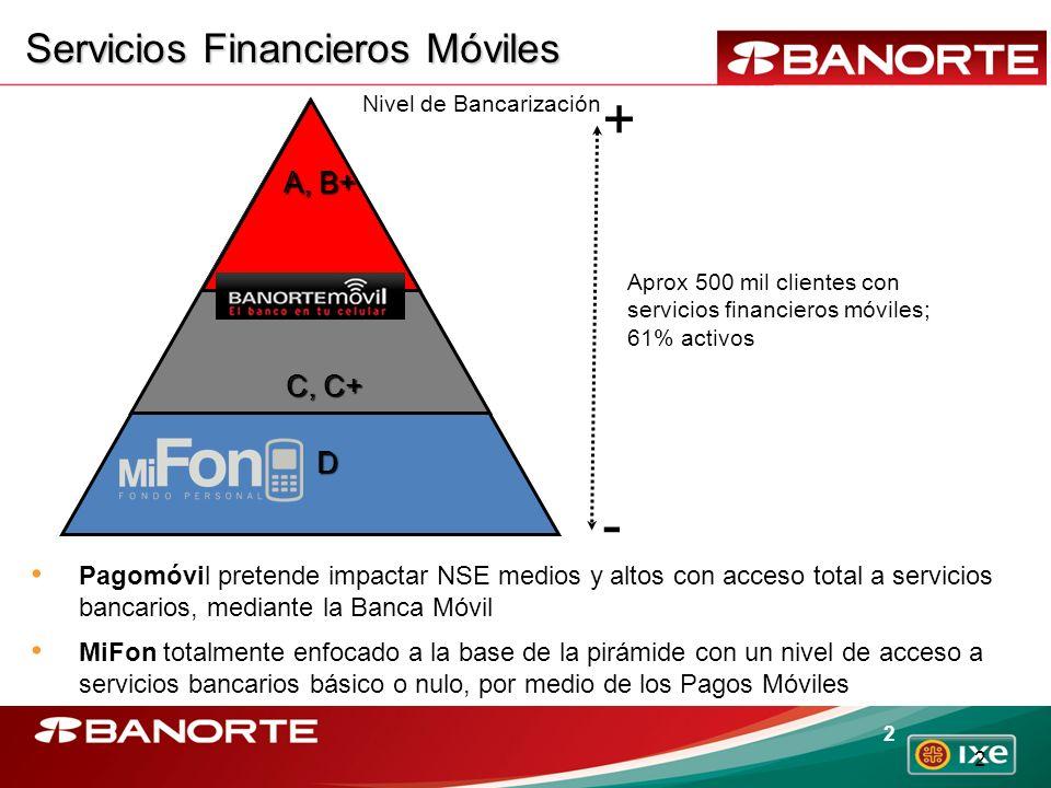 2 Hacia donde vamos…. 2 Nivel de Bancarización Pagomóvil pretende impactar NSE medios y altos con acceso total a servicios bancarios, mediante la Banc