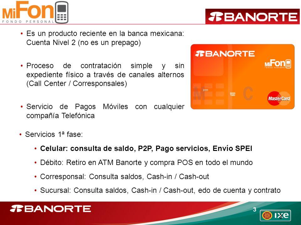 3 3 Servicios 1ª fase: Celular: consulta de saldo, P2P, Pago servicios, Envío SPEI Débito: Retiro en ATM Banorte y compra POS en todo el mundo Corresp