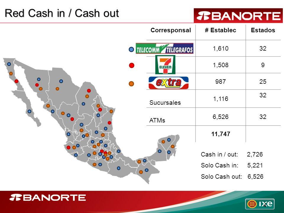 4 Cobertura Corresponsal# EstablecEstados 1,61032 1,5089 98725 Sucursales 1,116 32 ATMs 6,52632 11,747 Red Cash in / Cash out Cash in / out: 2,726 Sol