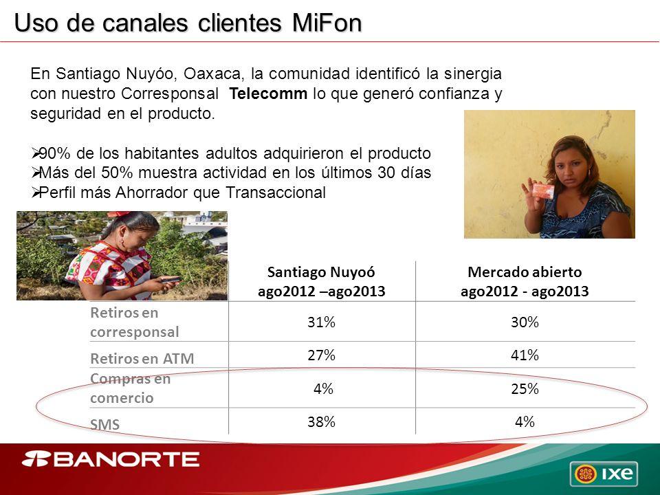 En Santiago Nuyóo, Oaxaca, la comunidad identificó la sinergia con nuestro Corresponsal Telecomm lo que generó confianza y seguridad en el producto. 9