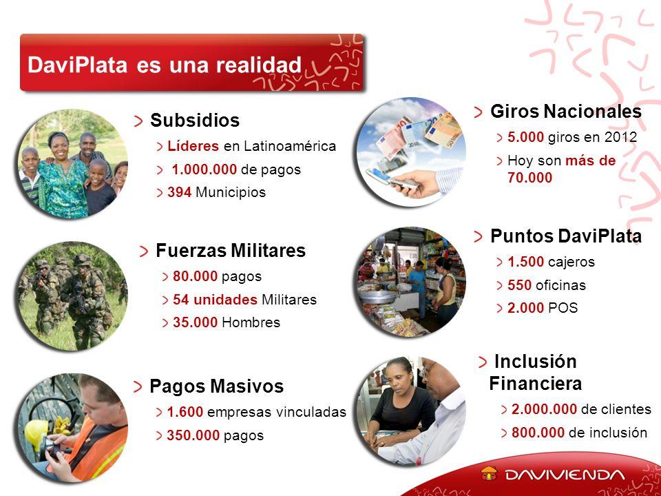 Inclusión Financiera 2.000.000 de clientes 800.000 de inclusión Giros Nacionales 5.000 giros en 2012 Hoy son más de 70.000 Pagos Masivos 1.600 empresa