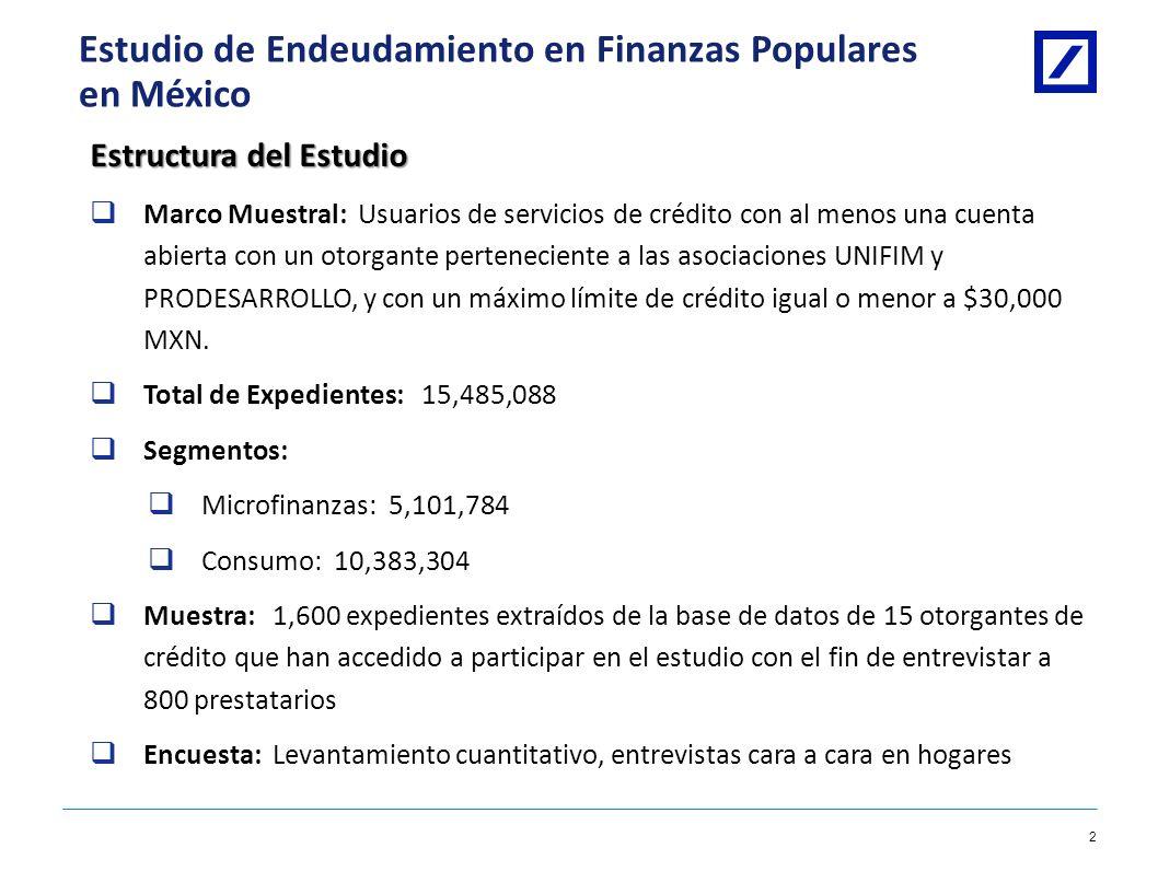 Deutsche Bank 1 1/8/2014 10:28:09 AM2010 DB Blue template Estudio de Endeudamiento en Finanzas Populares en México Objetivos del Estudio Responder las