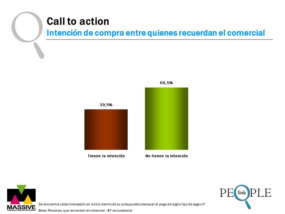 Call to action Intención de compra entre quienes recuerdan el comercial Se encuentra usted interesado en incluir dentro de su presupuesto mensual el p