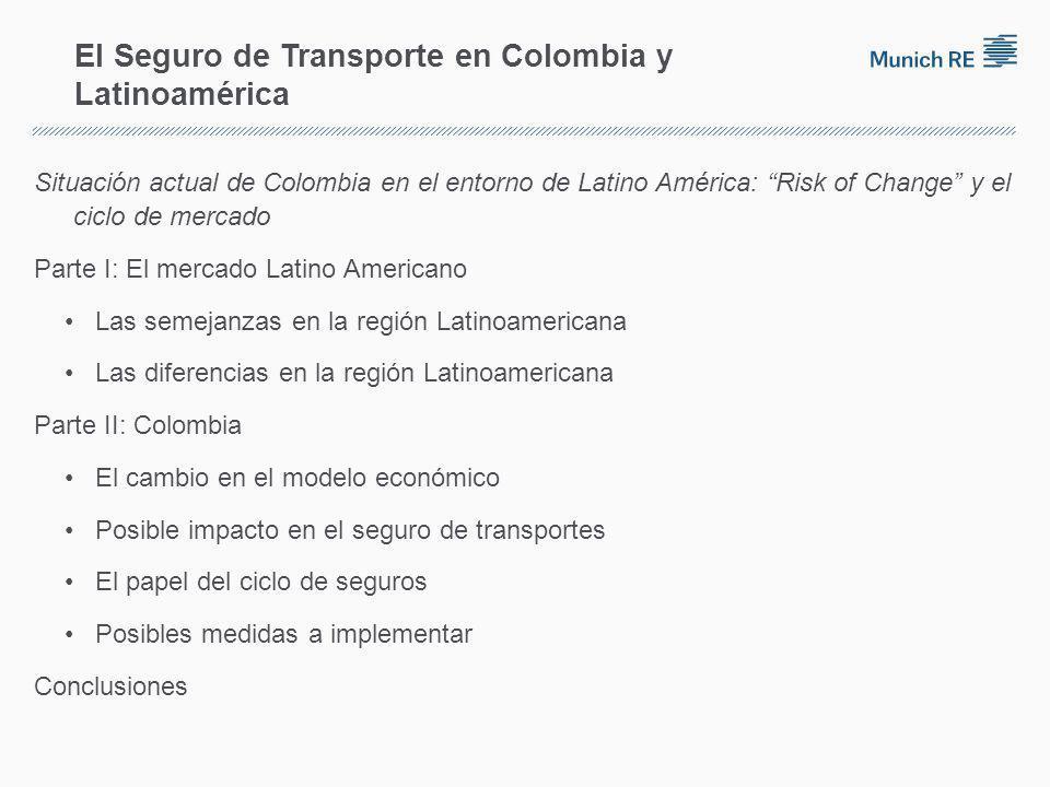 Parte I: El mercado Latino Americano