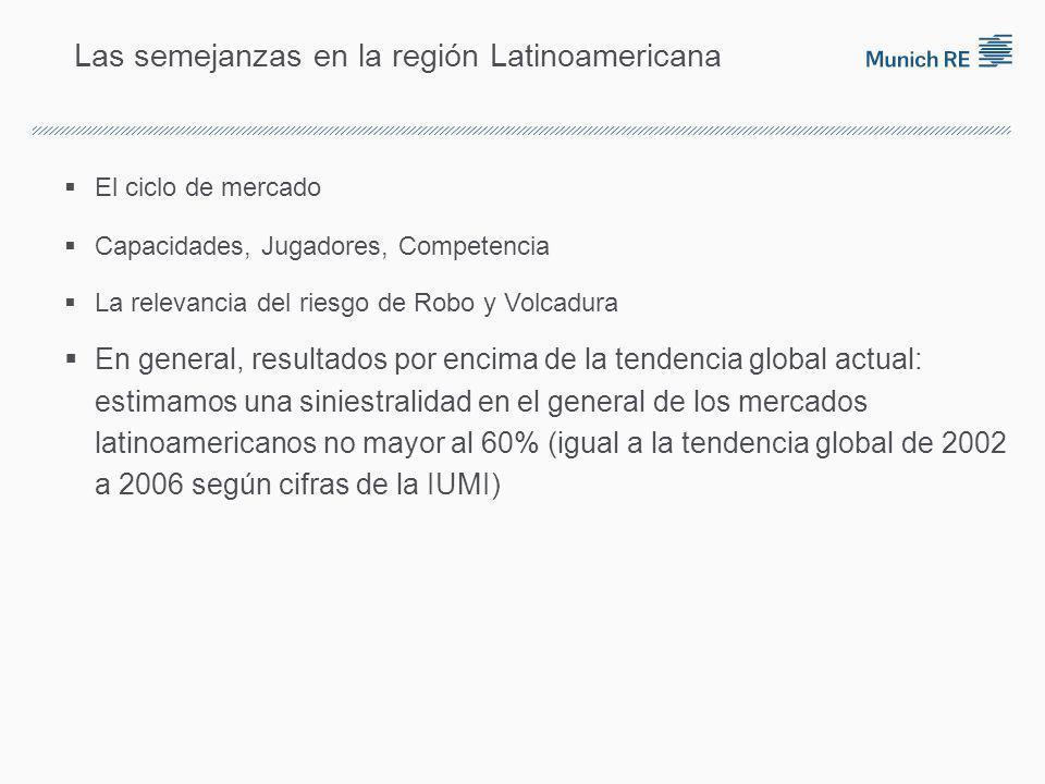 Las semejanzas en la región Latinoamericana El ciclo de mercado Capacidades, Jugadores, Competencia La relevancia del riesgo de Robo y Volcadura En general, resultados por encima de la tendencia global actual: estimamos una siniestralidad en el general de los mercados latinoamericanos no mayor al 60% (igual a la tendencia global de 2002 a 2006 según cifras de la IUMI)
