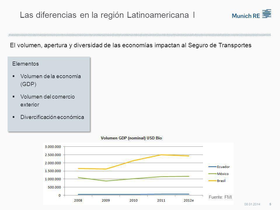 Posible impacto en el seguro de transportes I - por riesgo específico Segmento / Riesgo 08.01.2014 16 Titel der Präsentation und Name des Redners SupuestoRisk of Change