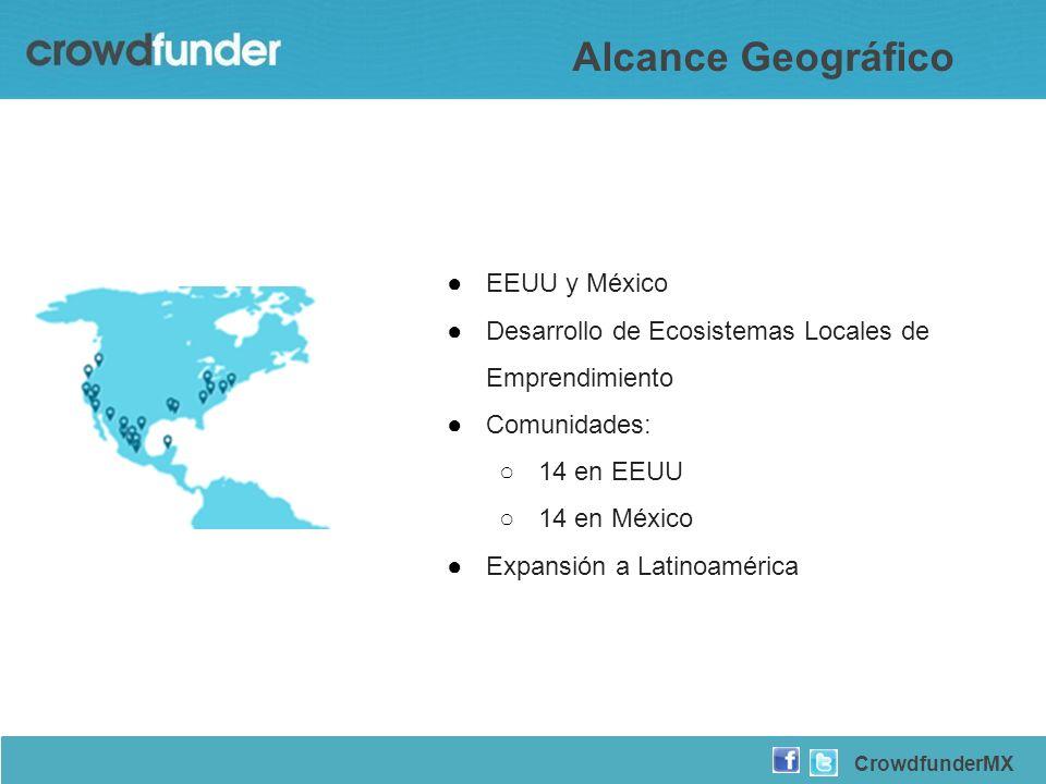 EEUU y México Desarrollo de Ecosistemas Locales de Emprendimiento Comunidades: 14 en EEUU 14 en México Expansión a Latinoamérica CrowdfunderMX Alcance