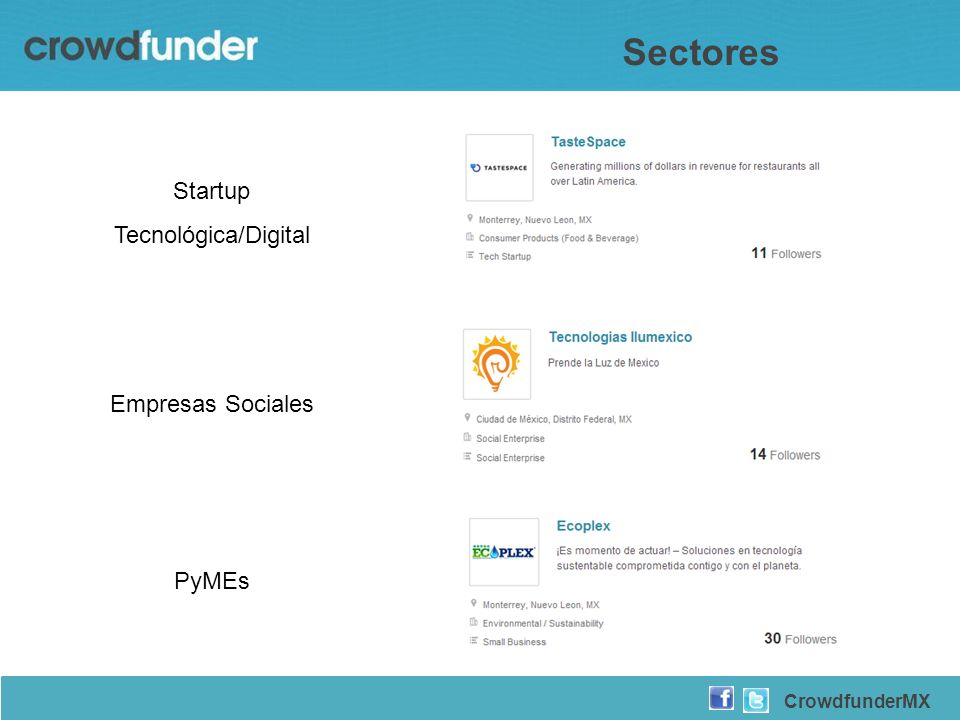 CrowdfunderMX Sectores Startup Tecnológica/Digital Empresas Sociales PyMEs